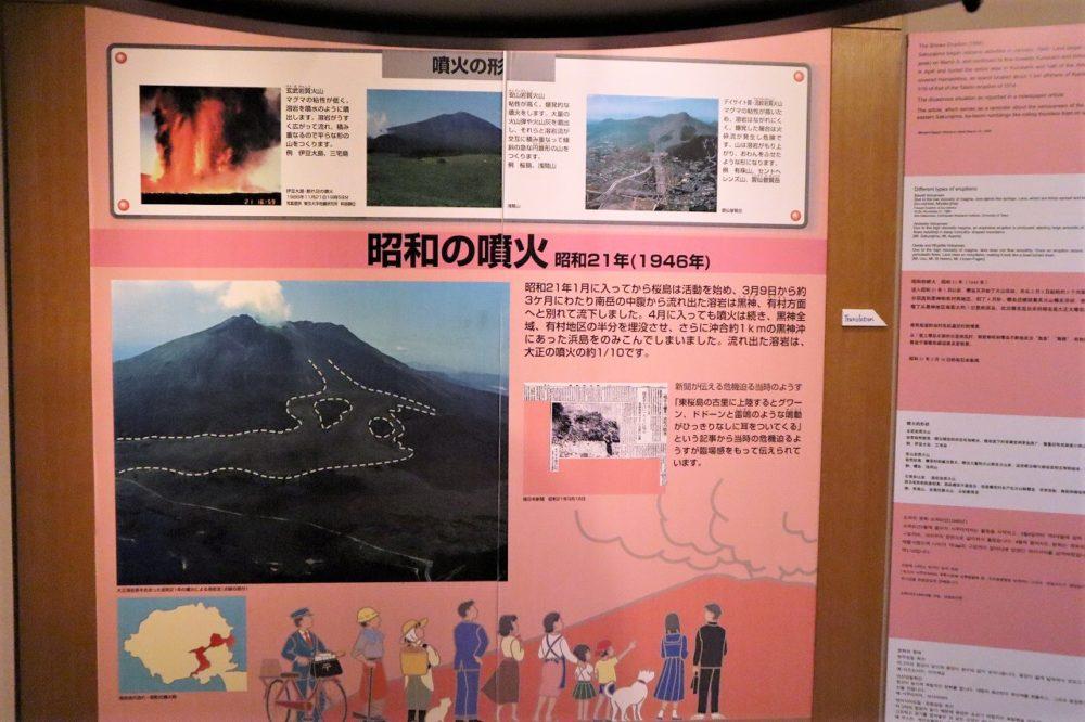 桜島昭和の噴火